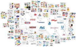 The 10 corporations that control most of the products we use daily